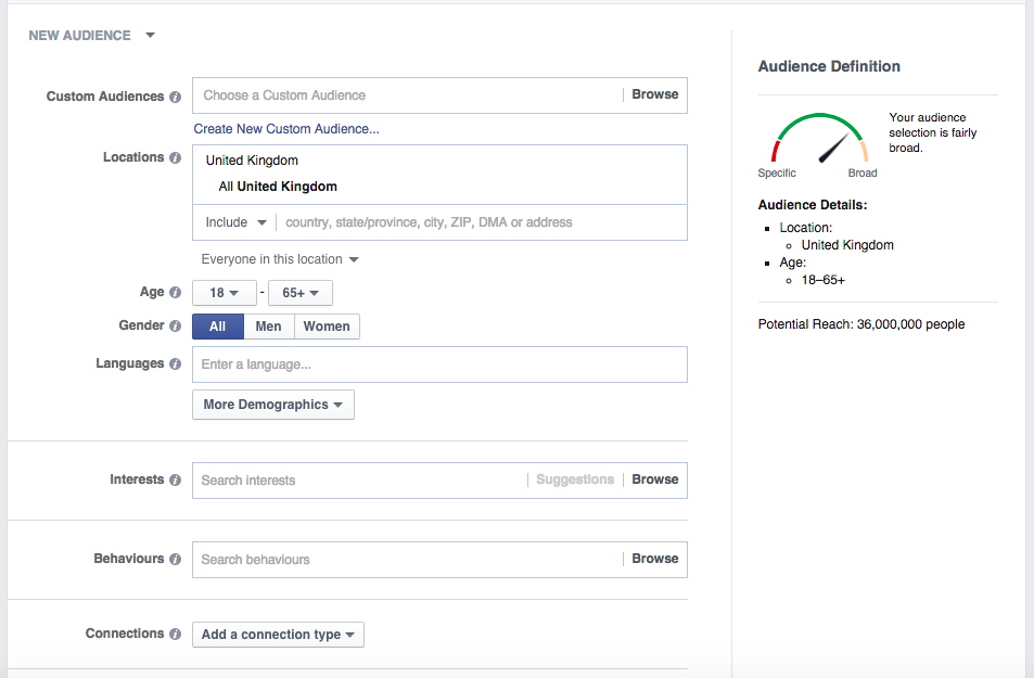 Defining your Facebook Ad Audience